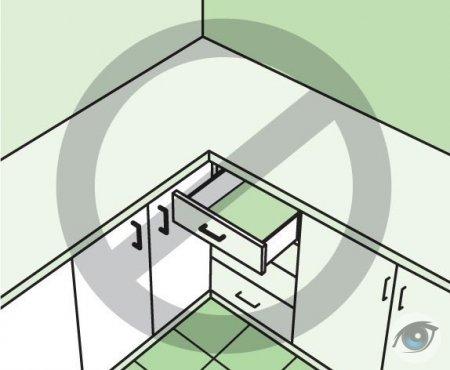 Правильно установить мебель в кухне