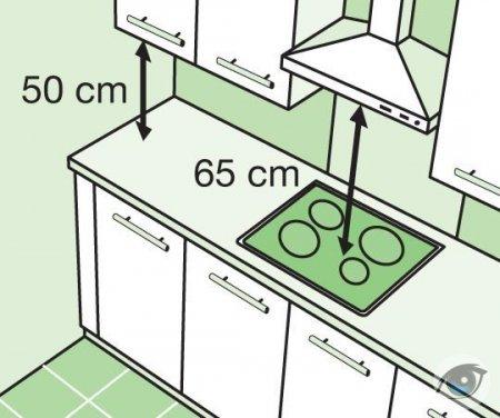 Кухонная мебель расстановка