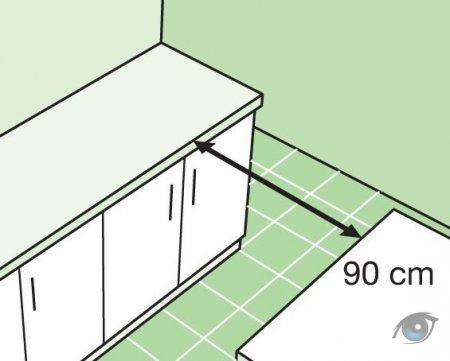 Как правильно установить мебель?