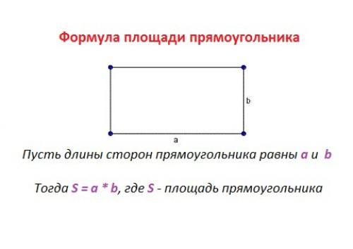 как посчитать квадратные метры комнаты